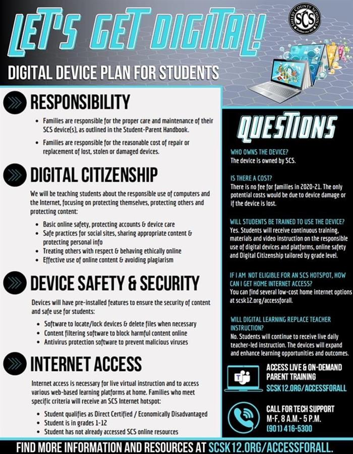 Digital Device Plan