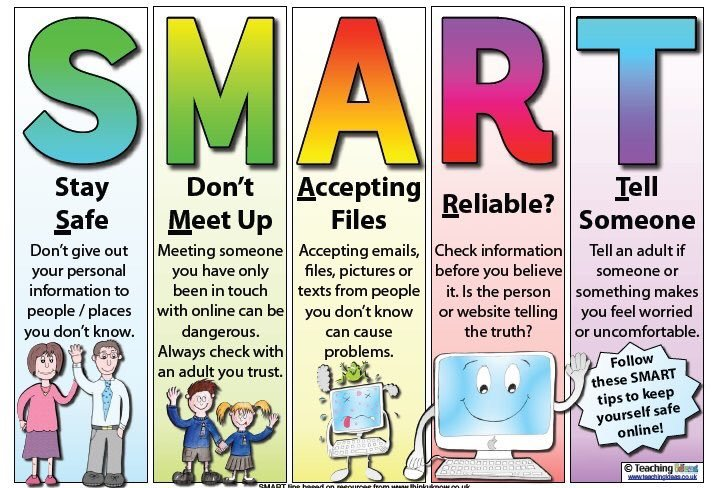SMART Internet Safety