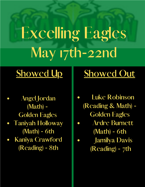 Excelling Eagles results 5/17